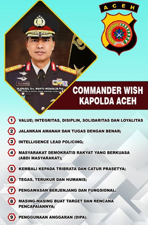 Commander Wish Kapolda Aceh